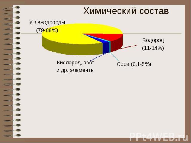 Химический состав Углеводороды(79-88%) Кислород, азоти др. элементы Водород(11-14%) Сера (0,1-5%)