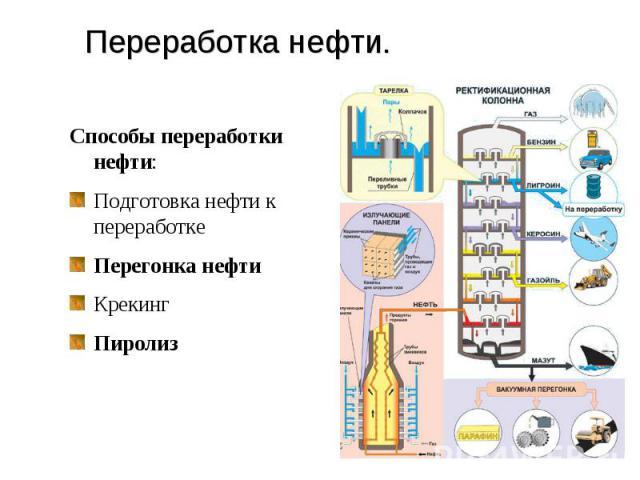 Переработка нефти. Способы переработки нефти:Подготовка нефти к переработкеПерегонка нефтиКрекинг Пиролиз