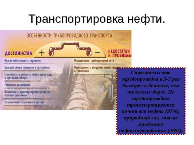 Транспортировка нефти. Строительство трубопроводов в 3-5 раз быстрее и дешевле, чем железных дорог. По трубопроводам транспортируется почти вся нефть (97%), природный газ, многие продукты нефтепереработки (20%).