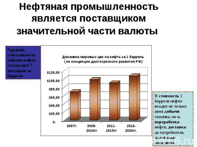 Нефтяная промышленность является поставщиком значительной части валюты В стоимость 1 барреля нефти входит не только цена добычи топлива, но и, переработка нефти, доставка до потребителя, налоговые пошлины. Средняя себестоимость добычи нефти составля…