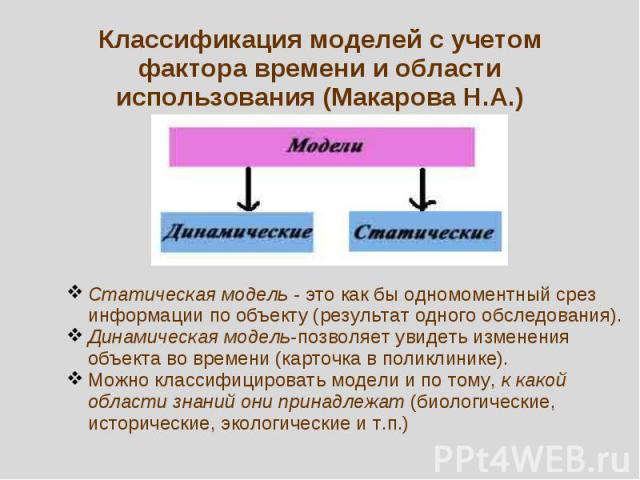 Классификация моделей с учетом фактора времени и области использования (Макарова Н.А.) Статическая модель - это как бы одномоментный срез информации по объекту (результат одного обследования).Динамическая модель-позволяет увидеть изменения объекта в…
