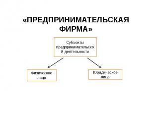 «ПРЕДПРИНИМАТЕЛЬСКАЯ ФИРМА» Субъекты предпринимательской деятельности Физическое