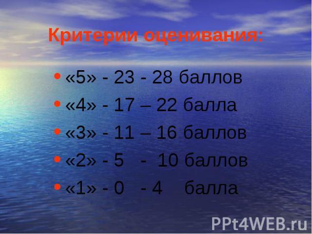 Критерии оценивания: «5» - 23 - 28 баллов«4» - 17 – 22 балла«3» - 11 – 16 баллов«2» - 5 - 10 баллов«1» - 0 - 4 балла