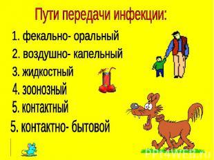 Пути передачи инфекции: