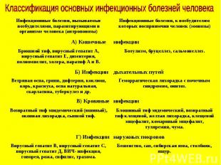 Классификация основных инфекционных болезней человека
