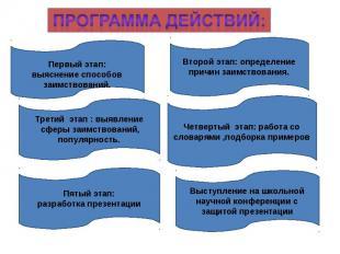 Программа действий: Первый этап:выяснение способов заимствований. Третий этап :
