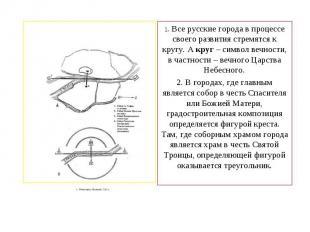 1. Все русские города в процессе своего развития стремятся к кругу. Акруг– сим
