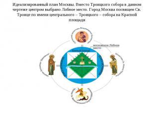 Идеализированный план Москвы. Вместо Троицкого собора в данном чертеже центром в