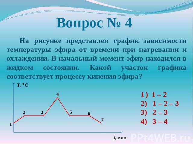 На рисунке представлен график зависимости температуры эфира от времени при нагревании и охлаждении. В начальный момент эфир находился в жидком состоянии. Какой участок графика соответствует процессу кипения эфира? 1 ) 1 – 2 2) 1 – 2 – 3 3) 2 – 3 4) 3 – 4