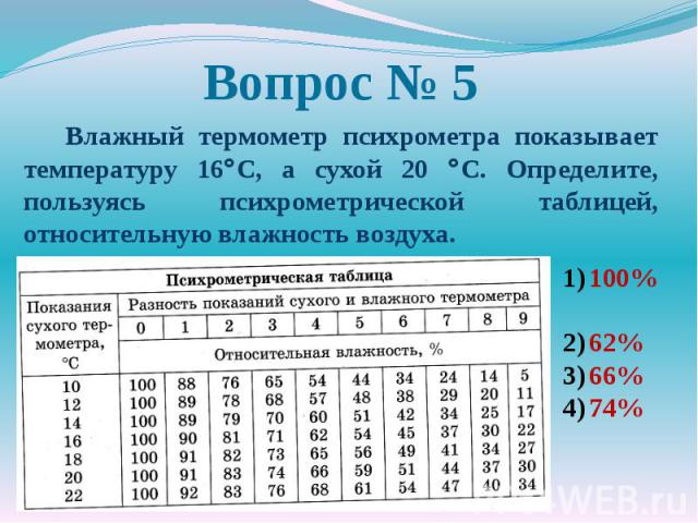 Вопрос № 5 Влажный термометр психрометра показывает температуру 16C, а сухой 20 C. Определите, пользуясь психрометрической таблицей, относительную влажность воздуха. 100% 62%66%74%