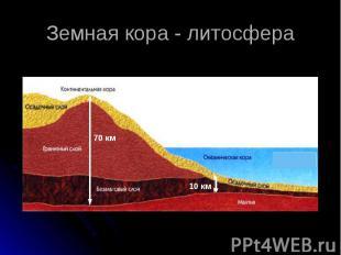 Земная кора - литосфера