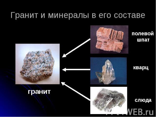 Гранит и минералы в его составе