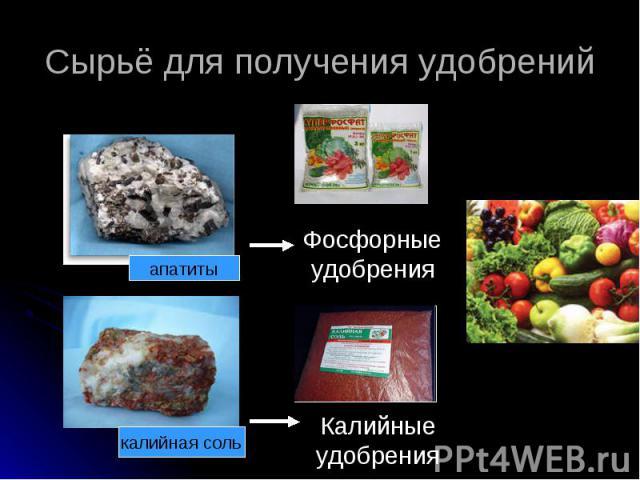 Сырьё для получения удобрений Фосфорныеудобрения Калийныеудобрения