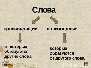 Слова производящие от которых образуются другие слова производные которые образу