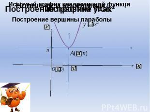 Искомый график квадратичной функци Построение графика y=ax² Новые оси координат