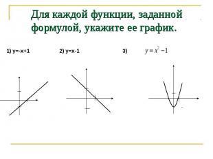 Для каждой функции, заданной формулой, укажите ее график. 1) у=-х+1 2) у=х-1 3)