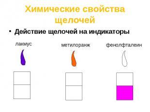 Химические свойства щелочей Действие щелочей на индикаторы