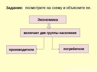 Задание: посмотрите на схему и объясните ее.