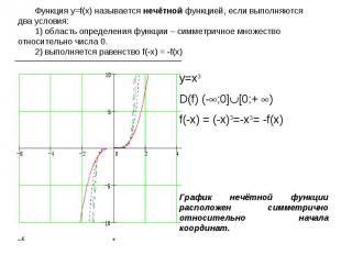 Функция у=f(x) называется нечётной функцией, если выполняются два условия:1) обл