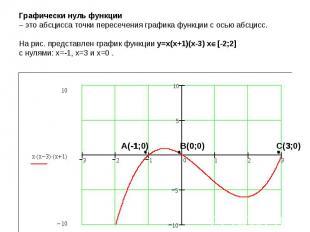 Графически нуль функции – это абсцисса точки пересечения графика функции с осью