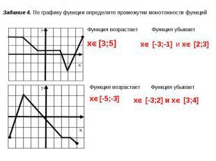 Задание 4. По графику функции определите промежутки монотонности функций