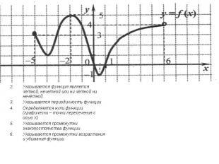 (Д(у)=…) и область значения (Е(у)=…)Указывается функция является чётной, нечетно