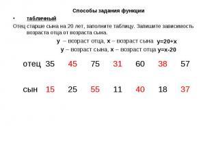 Способы задания функциитабличныйОтец старше сына на 20 лет, заполните таблицу. З