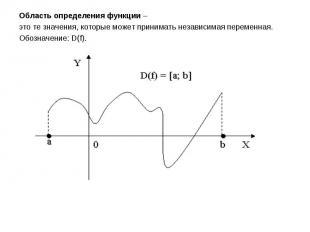 Область определения функции – это те значения, которые может принимать независим