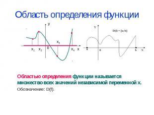 Область определения функции Областью определения функции называется множество вс