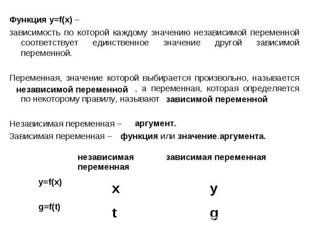 Функция у=f(x) – зависимость по которой каждому значению независимой переменной соответствует единственное значение другой зависимой переменной.Переменная, значение которой выбирается произвольно, называется независимой переменной, а переменная, кот…