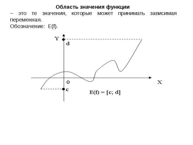 Область значения функции – это те значения, которые может принимать зависимая переменная. Обозначение: E(f).