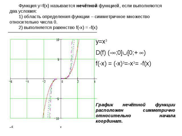 Функция у=f(x) называется нечётной функцией, если выполняются два условия:1) область определения функции – симметричное множество относительно числа 0.2) выполняется равенство f(-x) = -f(x) y=x3D(f) (-;0][0;+ )f(-x) = (-x)3=-x3= -f(x) График нечётно…