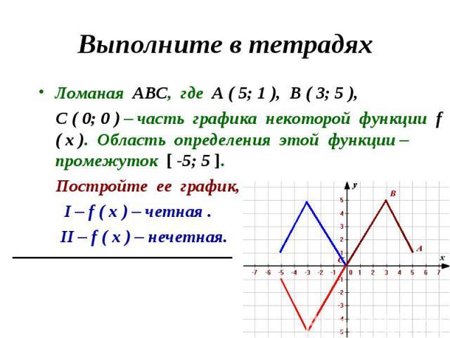Ломаная АВС, где А ( 5; 1 ), В ( 3; 5 ), С ( 0; 0 ) – часть графика некоторой функции f ( x ). Область определения этой функции – промежуток [ -5; 5 ]. Постройте ее график, зная, что: I – f ( x ) – четная . II – f ( x ) – нечетная.