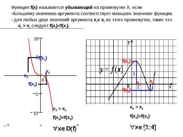 Функция f(x) называется убывающей на промежутке X, если-большему значению аргумента соответствует меньшее значение функции.- для любых двух значений аргумента x1 и x2 из этого промежутка, таких что x2 > x1 следует f(x2)