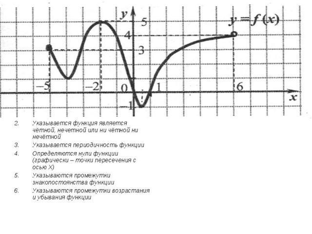 (Д(у)=…) и область значения (Е(у)=…)Указывается функция является чётной, нечетной или ни чётной ни нечётнойУказывается периодичность функцииОпределяются нули функции (графически – точки пересечения с осью Х)Указываются промежутки знакопостоянства фу…