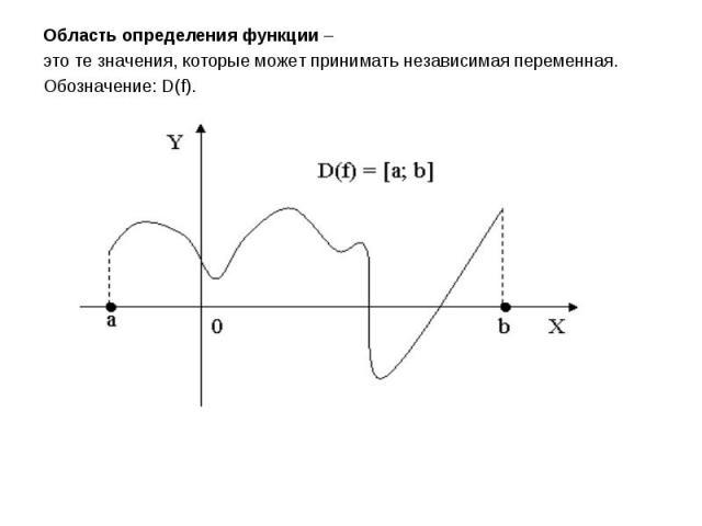 Область определения функции – это те значения, которые может принимать независимая переменная. Обозначение: D(f).