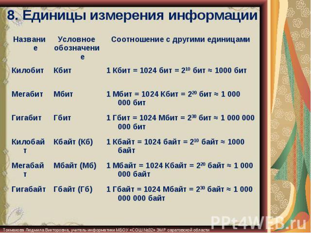 8. Единицы измерения информации