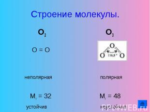 Строение молекулы. О2 О3 О = О неполярная полярная Mr = 32 Mr = 48 устойчив неус