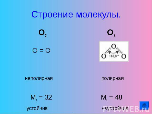 Строение молекулы. О2 О3 О = О неполярная полярная Mr = 32 Mr = 48 устойчив неустойчив