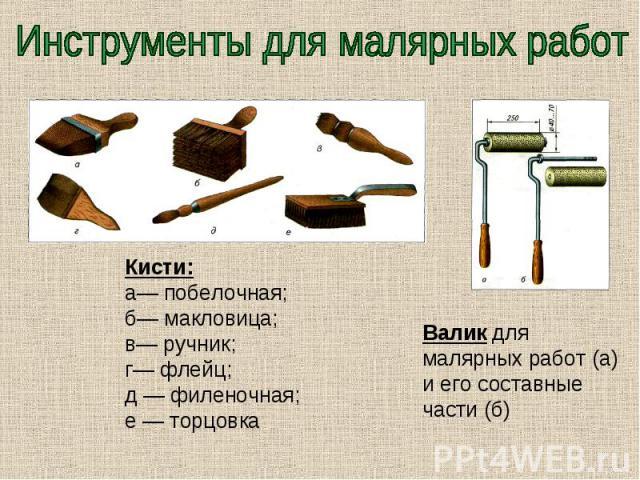 Инструменты для малярных работ Кисти: а— побелочная; б— макловица; в— ручник; г— флейц; д — филеночная; е — торцовка Валик для малярных работ (а) и его составные части (б)