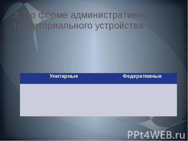 3. По форме административно-территориального устройства