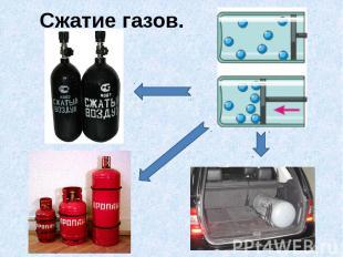 Сжатие газов.