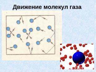 Движение молекул газа