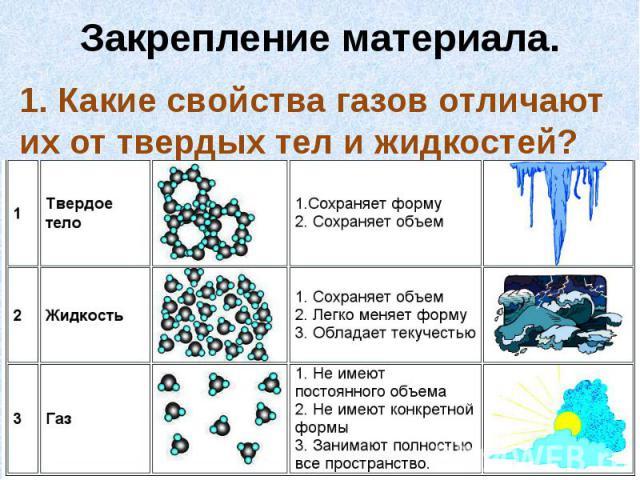 Закрепление материала.1. Какие свойства газов отличают их от твердых тел и жидкостей?