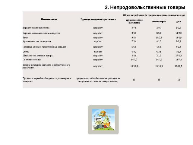 2. Непродовольственные товары