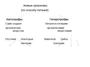 Живые организмы (по способу питания) Автотрофы ГетеротрофыСами создают Питаются