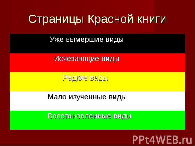 Страницы Красной книги