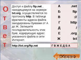 Доступ к файлу ftp.net , находящемуся на сервере txt.org, осуществляется по прот