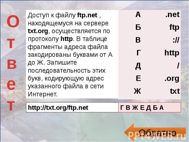 Доступ к файлу ftp.net , находящемуся на сервере txt.org, осуществляется по протоколу http. В таблице фрагменты адреса файла закодированы буквами от А до Ж. Запишите последовательность этих букв, кодирующую адрес указанного файла в сети Интернет.