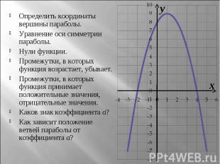 Определить координаты вершины параболы.Уравнение оси симметрии параболы.Нули фун